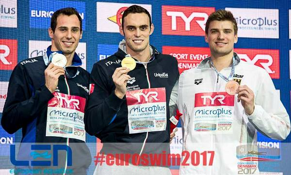 2017 European Short Course Swimming Championships, winners, medalists, swimming results, Swim.by