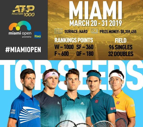 2019 Miami Open Masters Tennis, 2019 Miami Open, Masters Tennis, www.swim.by, Miami Open 2019, Miami Open Masters 2019, Masters Tennis 2019, Swim.by