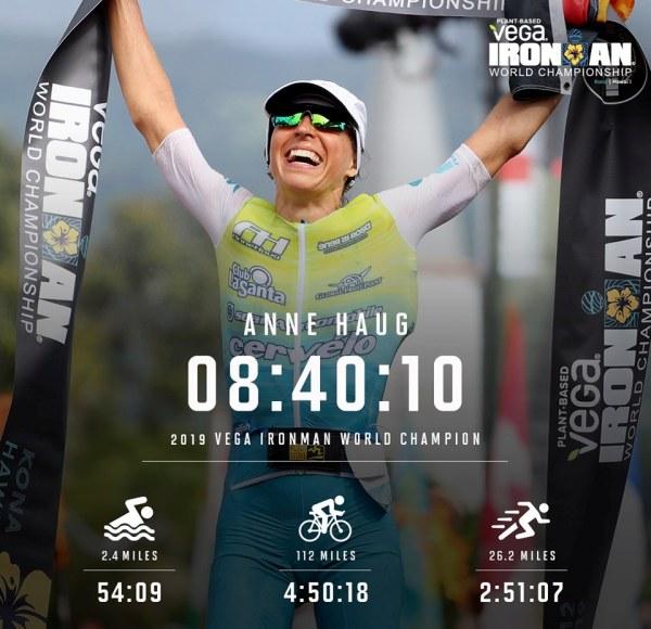 Anne Haug IRONMAN Triathlon, 2019 IRONMAN Triathlon World Championship, www.triathlete.by, IRONMAN Triathlon, Anne Haug Triathlon, Anne Haug IRONMAN Triathlete, IRONMAN World Championship, Swim.by