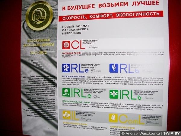 Швейцарская электричка, поезда в Беларуси, вокзал Бреста