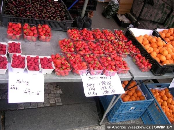 Цены на ягоды, Польша
