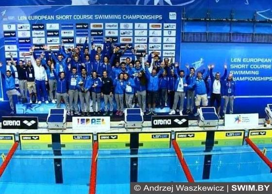 European Short Course Swimming Championships Netanya 2015