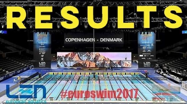 Чемпионат Европы по плаванию на короткой воде 2017 – Результаты, Копенгаген, Дания, Swim.by