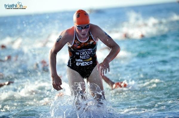 ITU правила триатлона на 2018 год, Правила соревнований по триатлону, Правила Паратриатлона, Swim.by