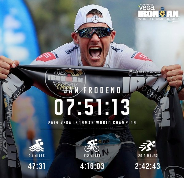 Jan Frodeno IRONMAN Triathlon, 2019 IRONMAN Triathlon World Championship, www.triathlete.by, IRONMAN Triathlon, Jan Frodeno Triathlon, Jan Frodeno IRONMAN Triathlete, IRONMAN World Championship, Swim.by