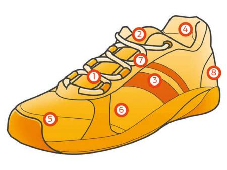 Кроссовки для бега, выбор, swim.by