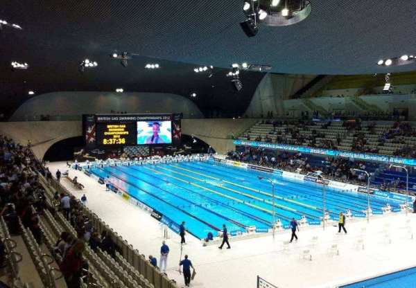 London Masters Swimming Championships 2019, London Masters Swimming, www.swim.by, London Masters Swimming Championships, 2019 London Masters Swimming Championship, Swim.by