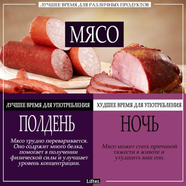 Как правильно и в какое время и с какими продуктами употреблять в пищу творог