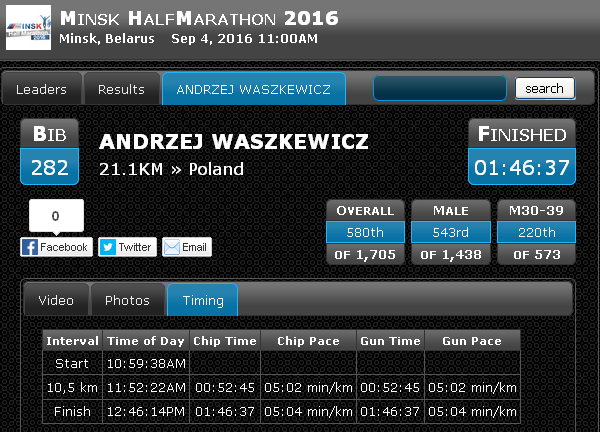 Minsk Half Marathon 2016, Andrzej Waszkewicz, Минский полумарафон 2016, Анджей Вашкевич, Swim.by