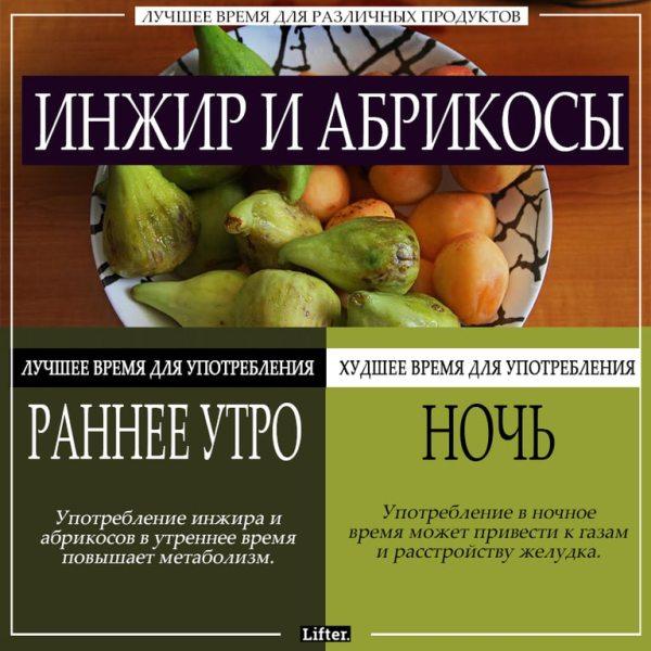 Сладкие фрукты, сухофрукты