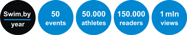 Swim.by, Statistics, European Swimming Media, European Triathlon Media, European Cycling, European Masters, European Running, www.swim.by