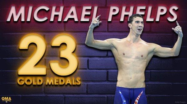Соревнования по плаванию в Рио–2016, плавание на олимпийских играх, Майкл Фелпс, Swim.by