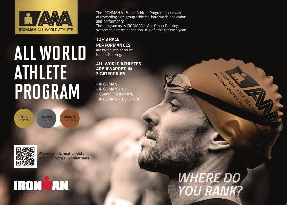 Triathlon IRONMAN 70.3 Gdynia 2018, AWA Program for age-group athletes, IRONMAN Triathlon