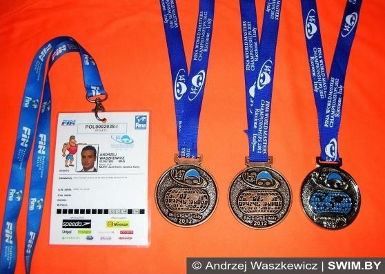 Виды спорта, организация соревнований, стартовый взнос