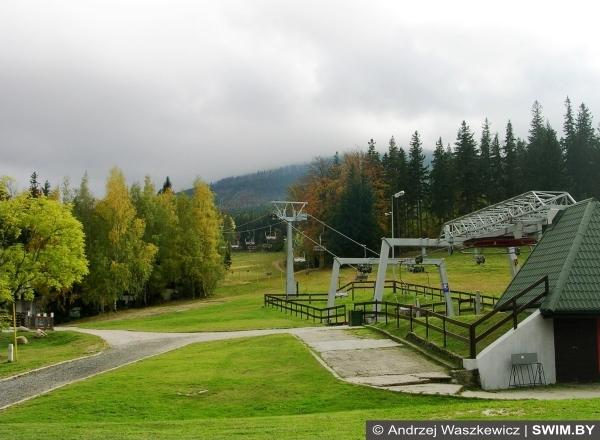 Зимний сезон, горнолыжные курорты Польши